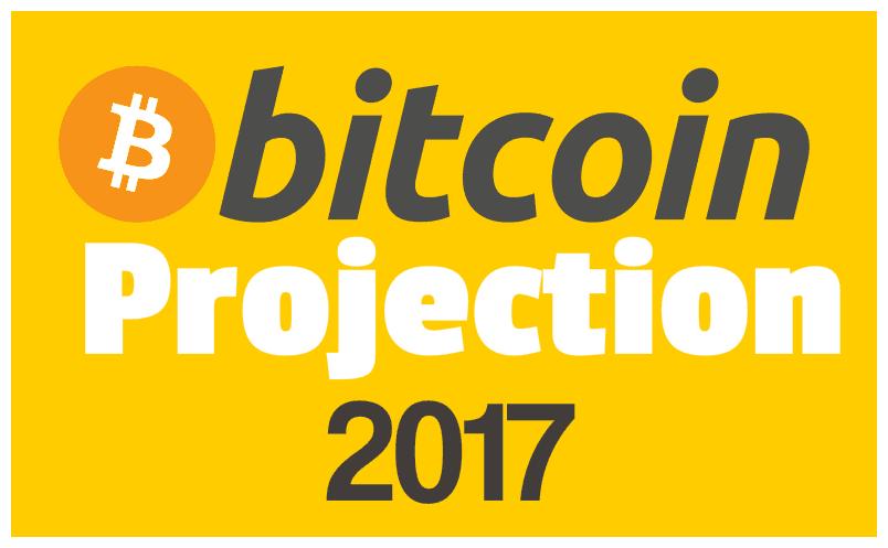 Bitcoin Projections 2017 Techbullion