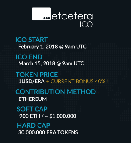 Interview with the Co-founder of Etcetera,