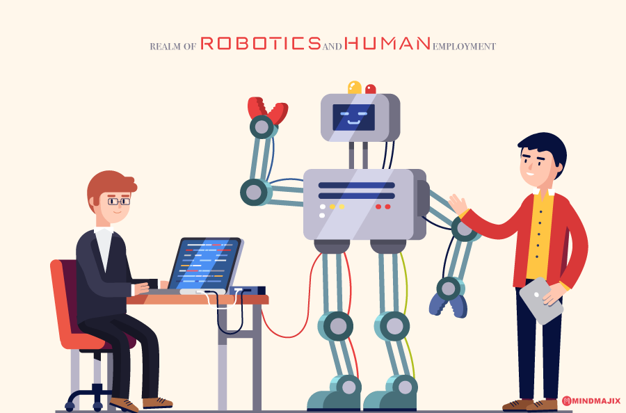 Realm Of Robotics And Human Employment Techbullion