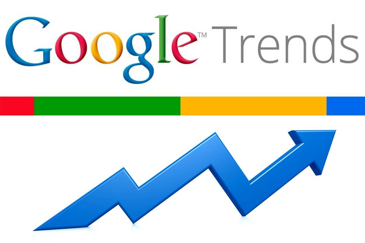 Google Trends Market Research