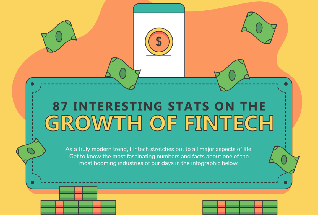 How The Growth of Fintech is Rapidly Changing The World We Live In
