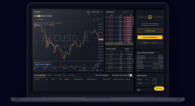 Bybit Crypto Derivatives Exchange Review | TechBullion